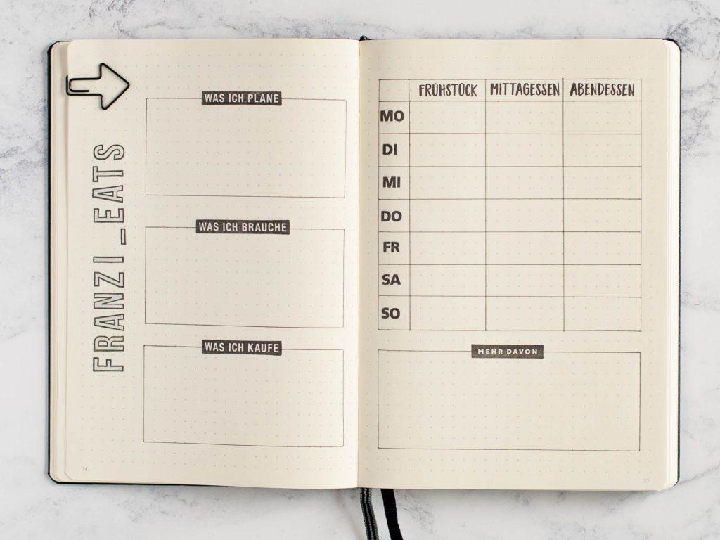 PAPIERPROJEKT Blog – Planer & Bullet Journal, Scrapbooking ...